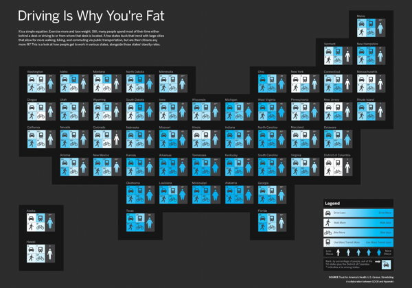 Driving Is Why You're Fat (Good Magazine)