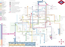 Sañudo map of Madrid metro (thumbnail)